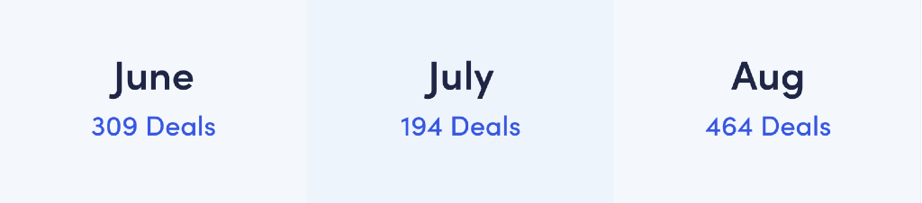 summer deals by month