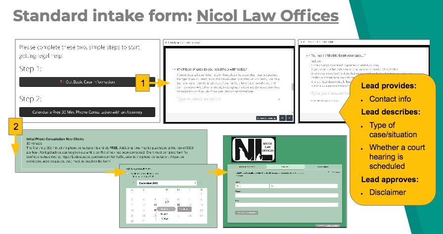 Standard intake form