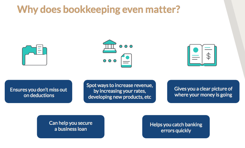 Why does bookkeeping matter