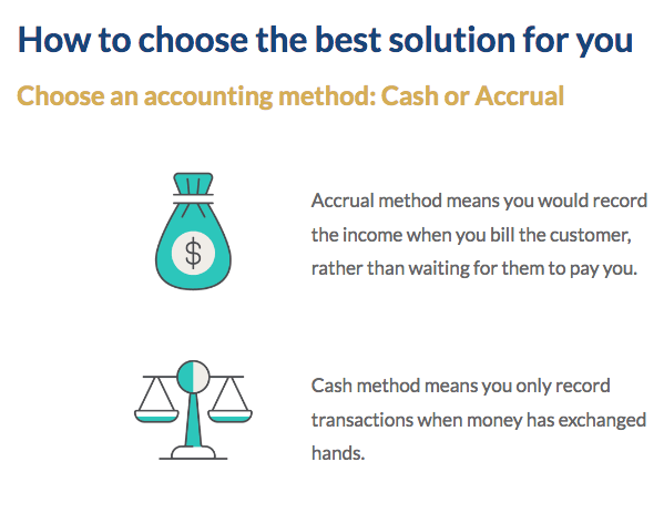 Cash or accrual accounting method