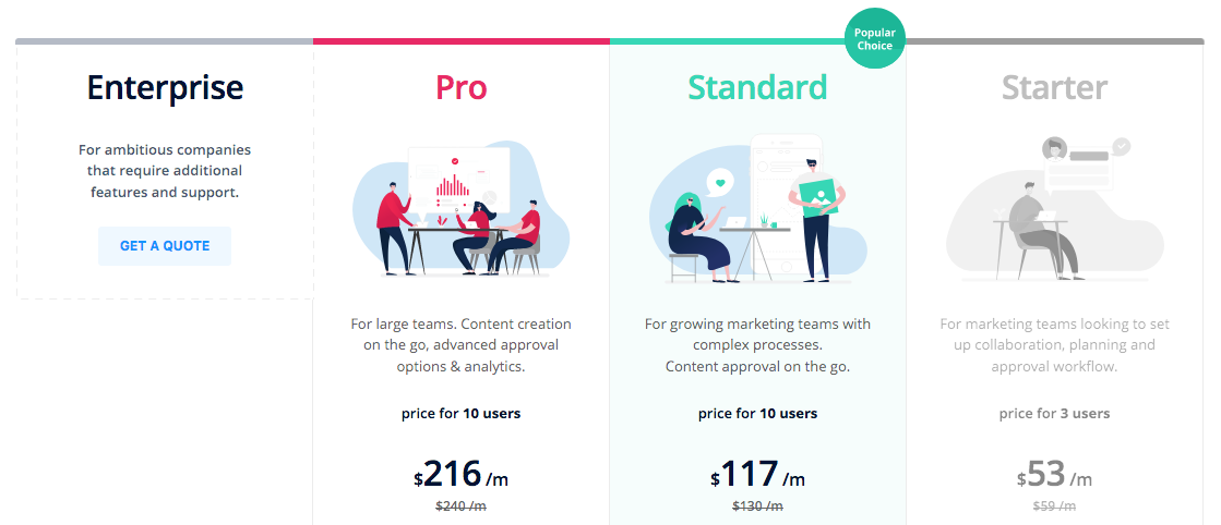 Kontentino plans and pricing