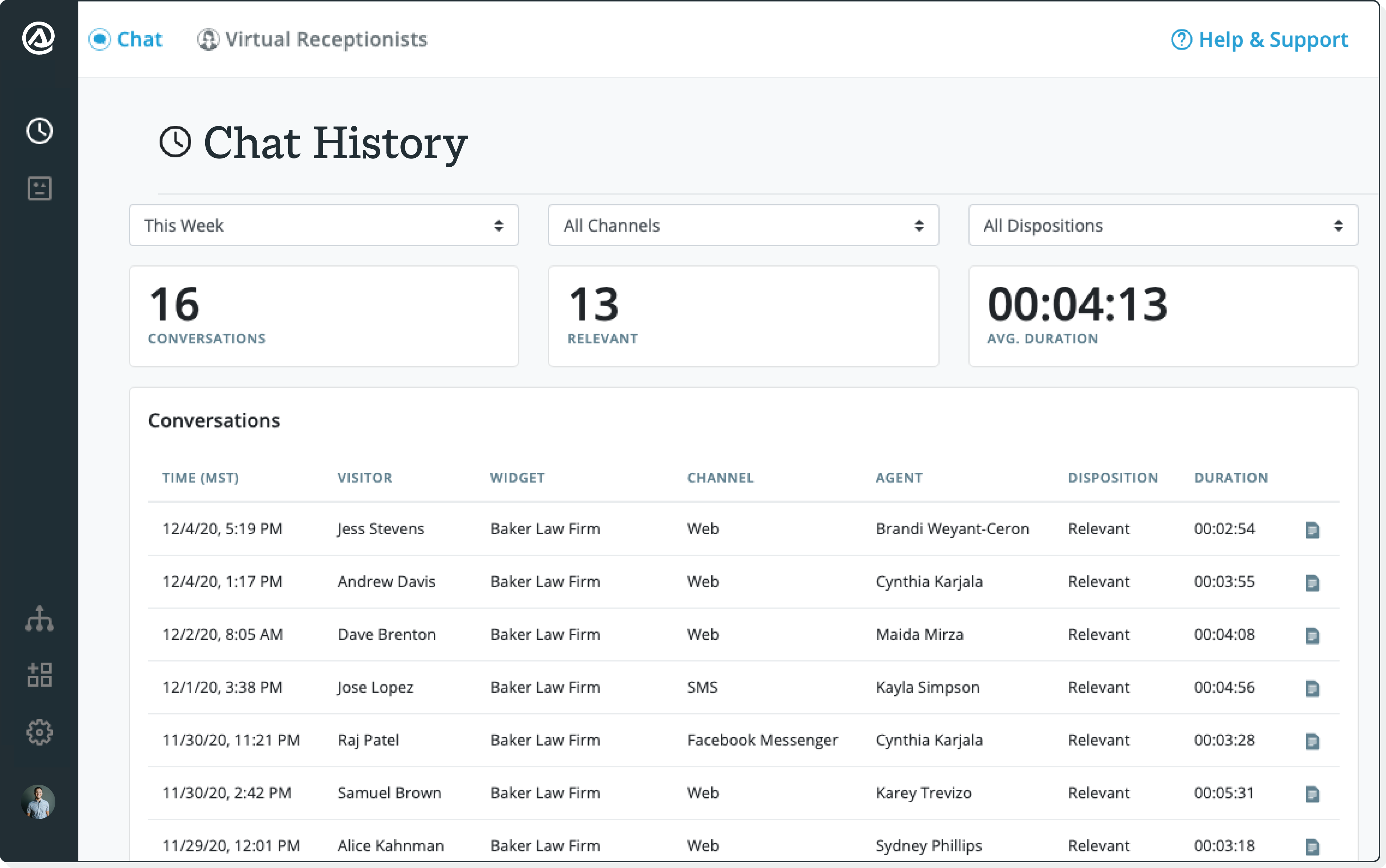 The Smith.ai Chat Dashboard with chats listed and data including conversations, relevant leads, average duration, name widget, channel, date, and disposition of each chat.
