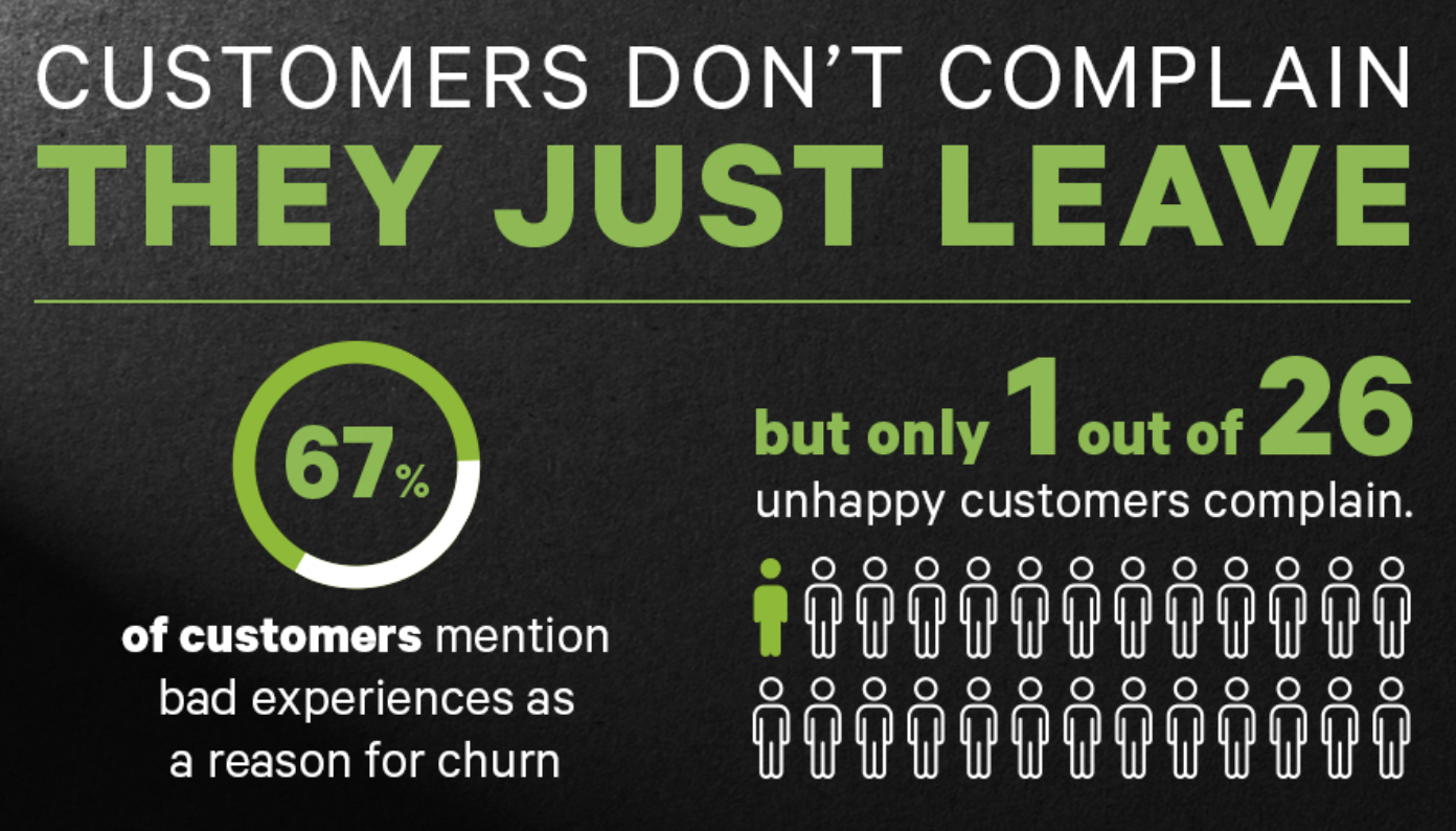 Unsatisfied customers data point