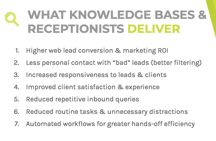 Knowledge bases and receptionists can improve your business in a multitude of areas