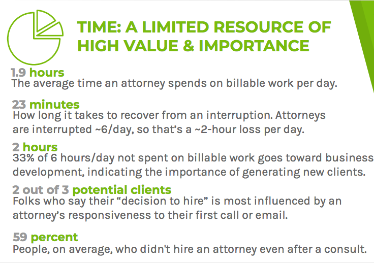 Time is a limited resource of high value and importance for many professionals
