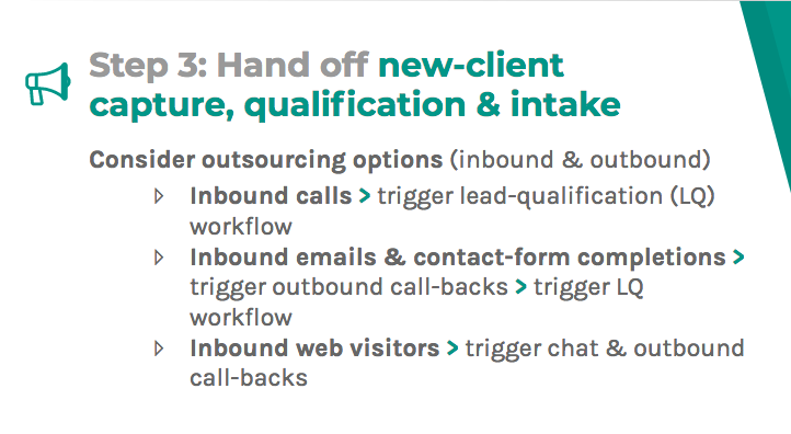Hand off new client capture, qualification, and intake through outsourcing