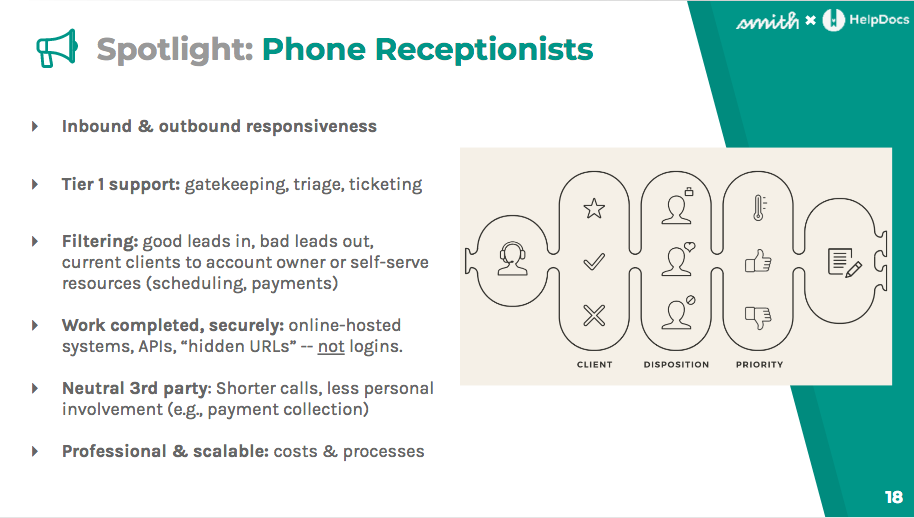 Phone receptionists can help with responsiveness, filtering, and providing Tier 1 support as a neutral third party