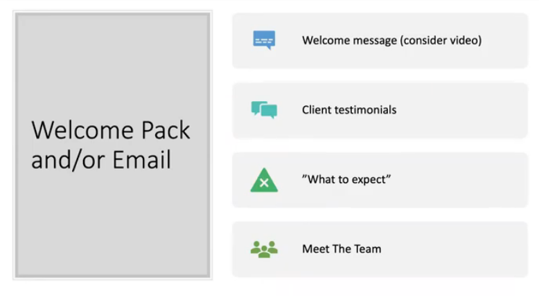 Welcome pack example