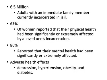 Incarceration data points