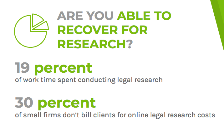 Time spent on legal research data points