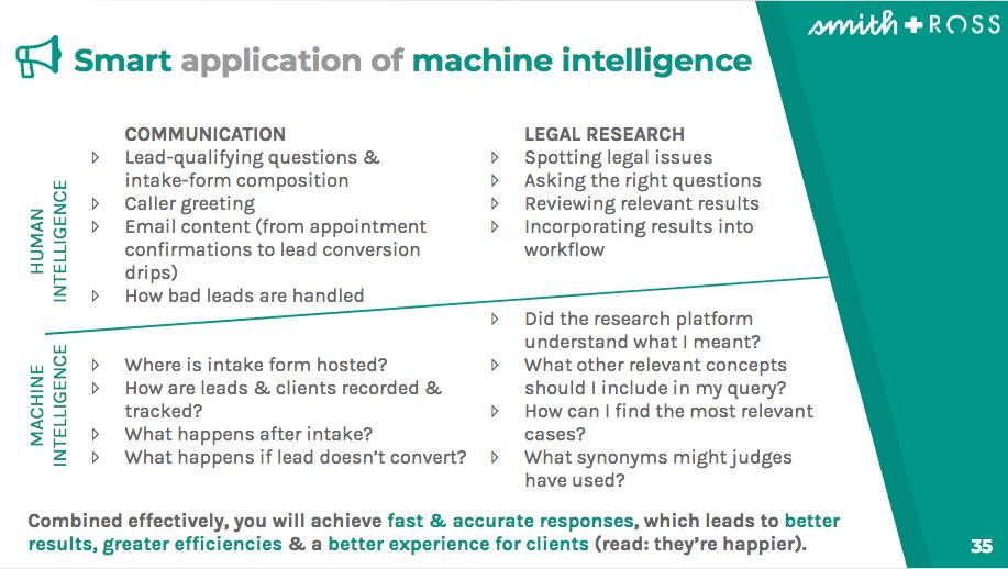 Applying both human and machine intelligence
