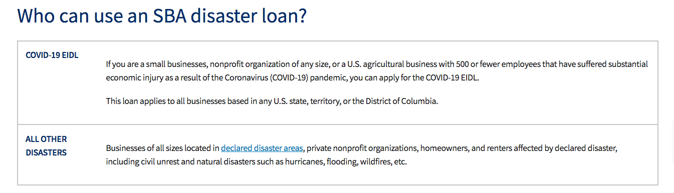 SBA disaster loan eligibility
