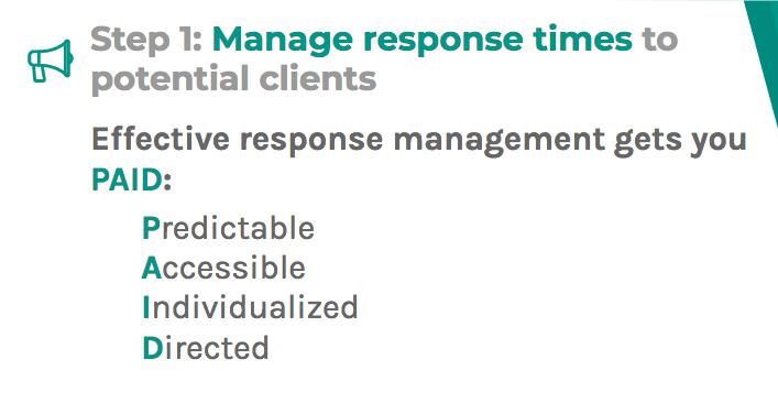 Manage response times