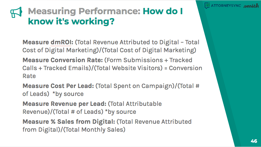 Measuring dmROI, conversion rates, cost per lead, revenue per lead, and percentage of sales helps you know what's working