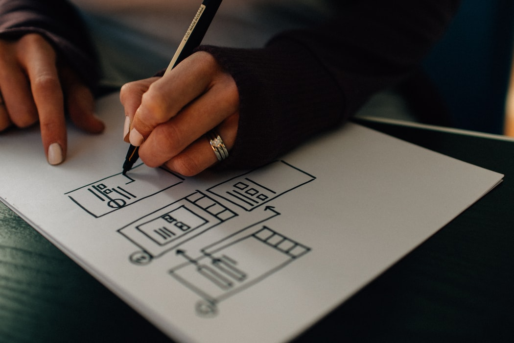 The Best Wireframe Tools for Small Businesses on a Budget: Find the Creative Tools You Need without Creating a Huge Dent in Your Finances