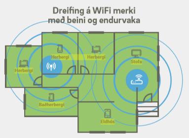 Dreifing á Wifi merki