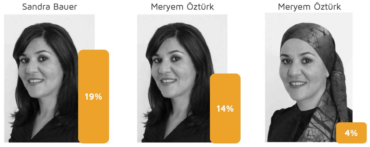 Meryem Ozturk study