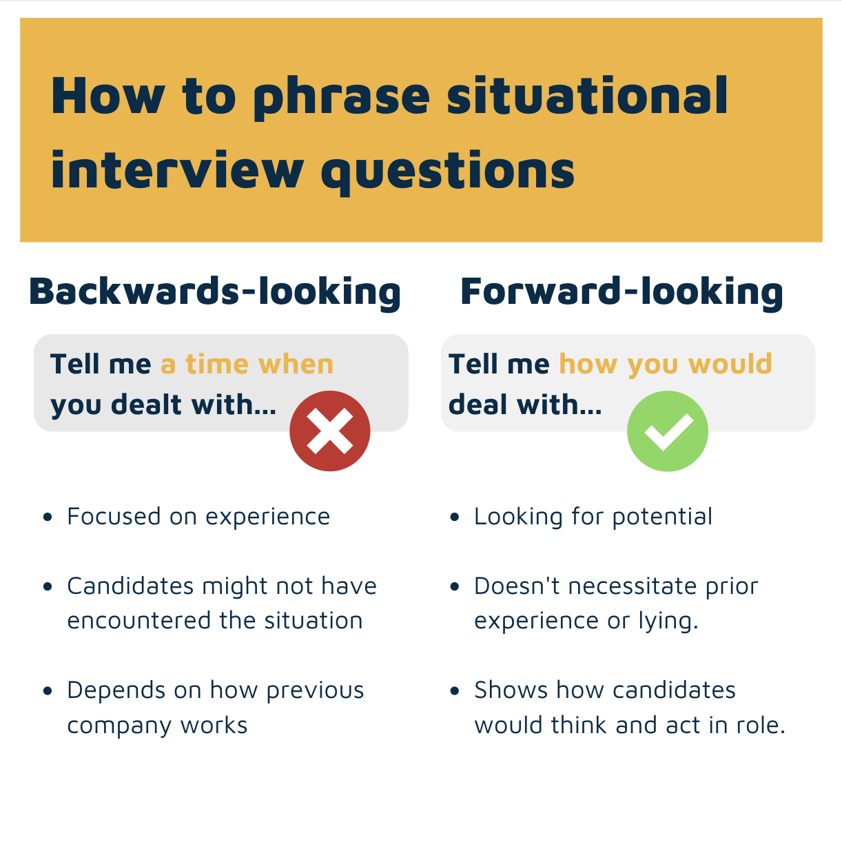 Backwards-looking vs Forward-looking interview questions