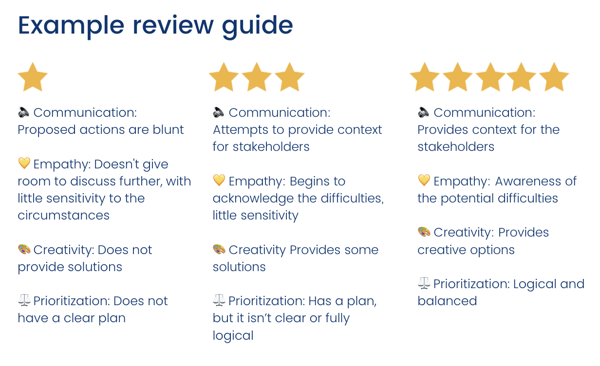 Example review guide