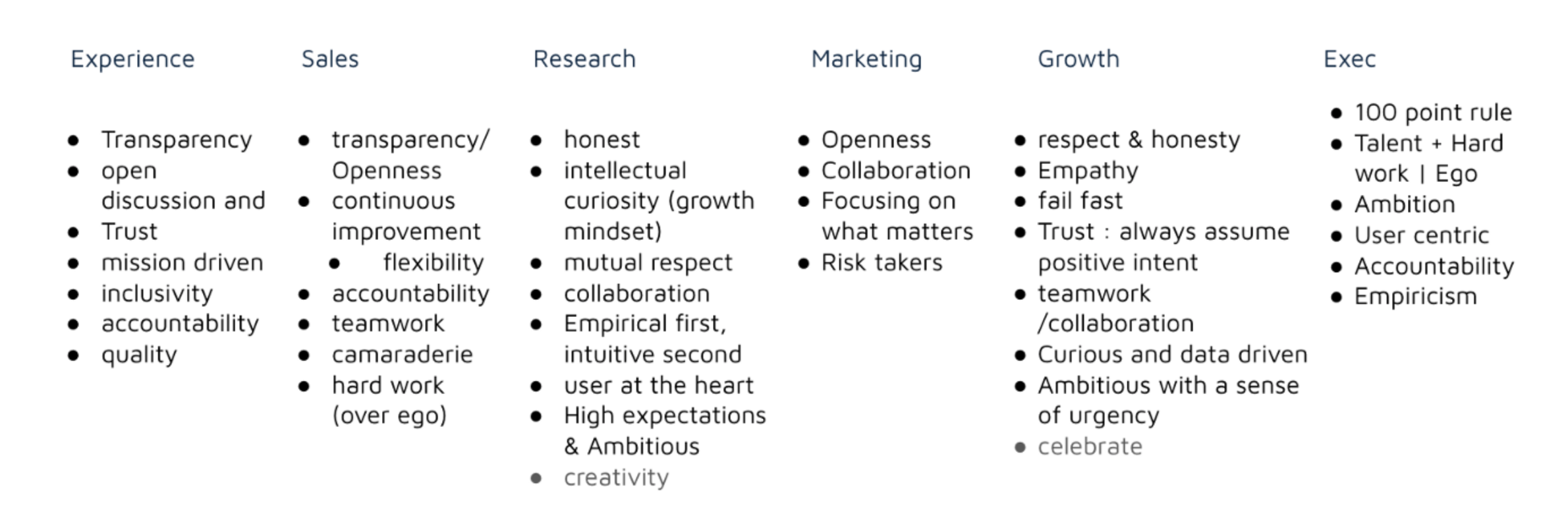 Values from workshops