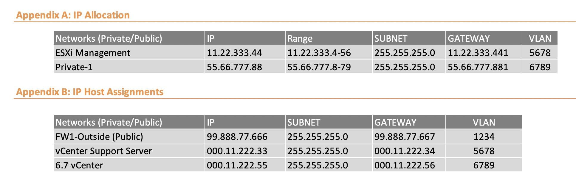 IP allocation