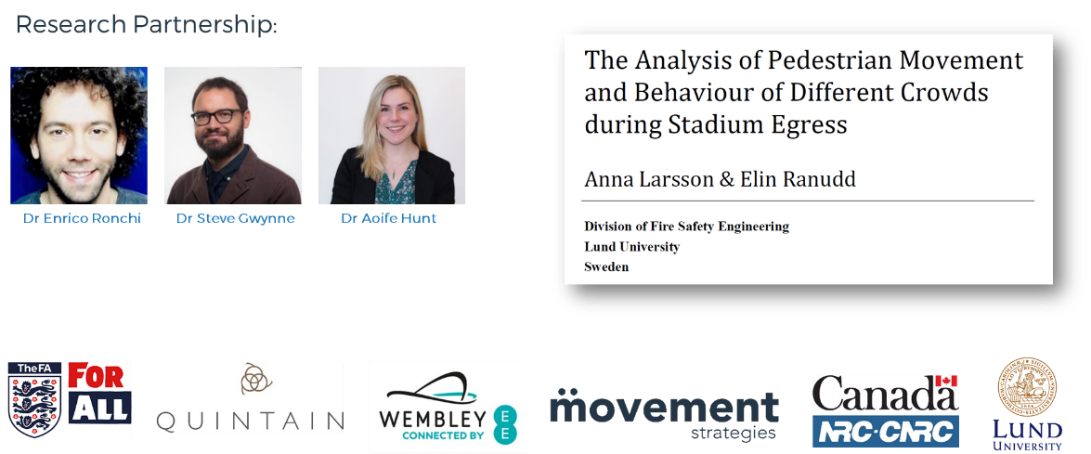 Wembley research study, Movement Strategies