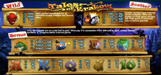 Tales of Krakow slot review