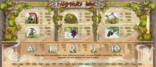 Pandora's Box slot review