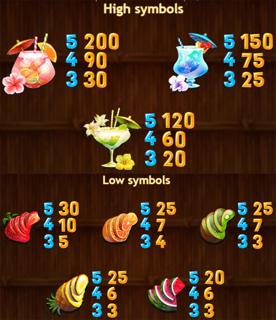Spina Colada slot review