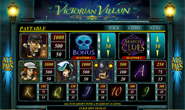 Victorian Villain slot paytable