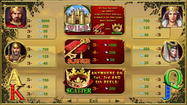 Royal Secrets slot review