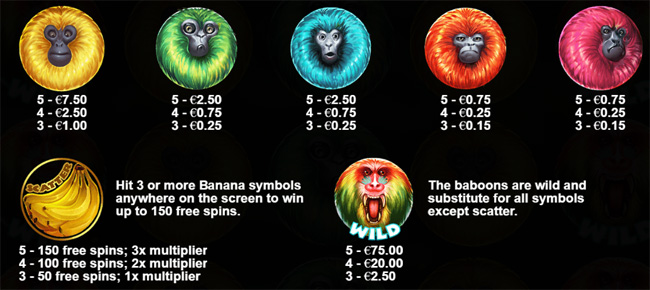 7 Monkeys slot review