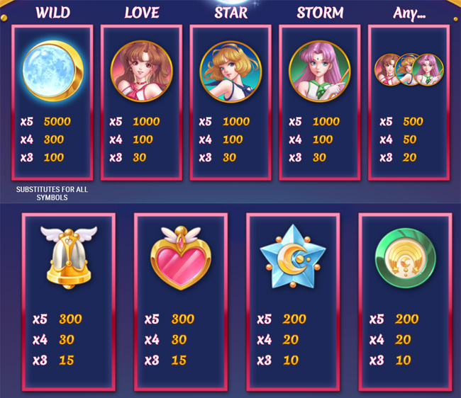 Moon Princess slot review