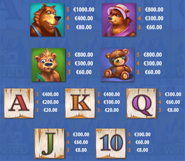 Goldilocks slot review