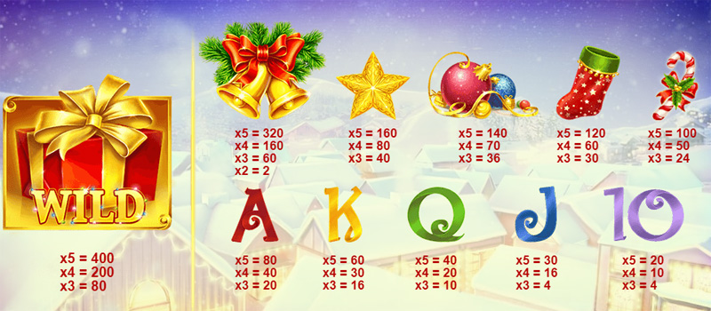 Jingle Bells slot review