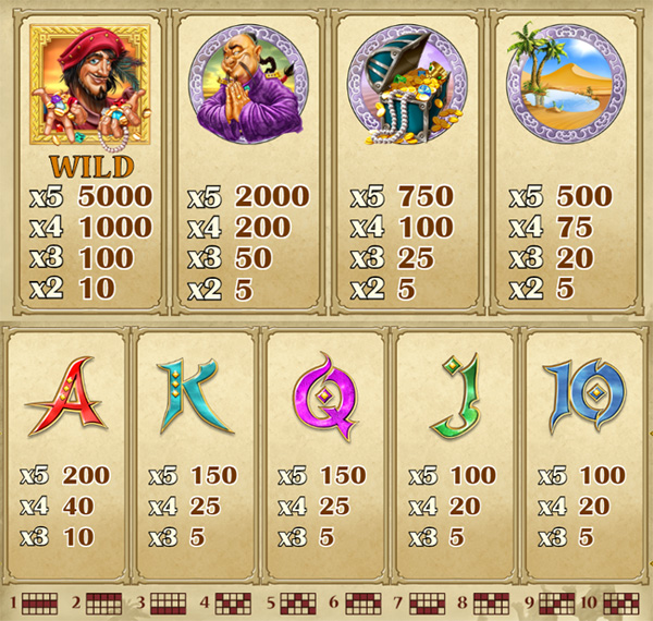 Golden Caravan slot review