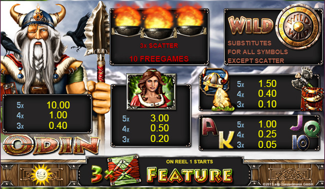 Odin slot paytable