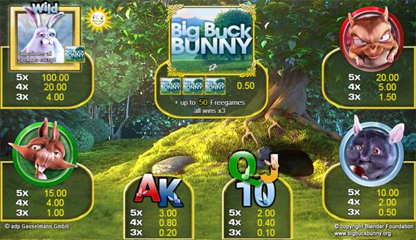 Big Buck Bunny slot paytable