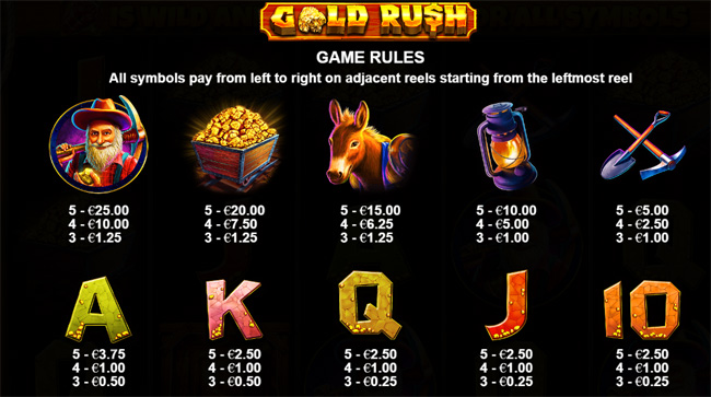 Gold Rush slot paytable
