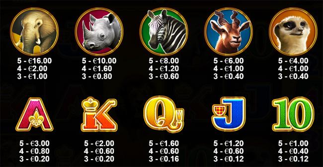 Hot Safari slot paytable