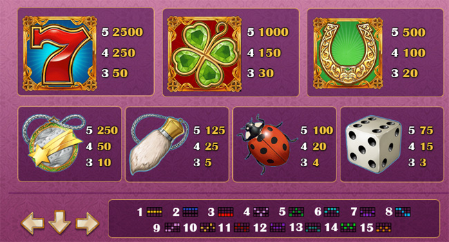 Lady of Fortune slot paytable