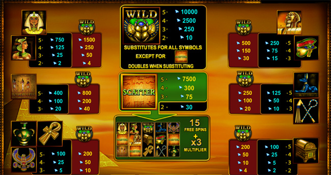 Rise of Ra slot paytable