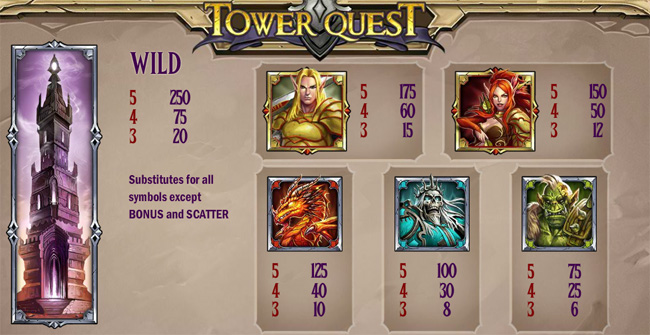 Tower Quest slot paytable