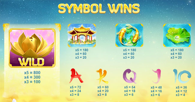 Golden Lotus slot paytable