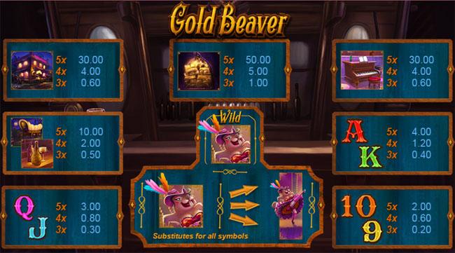 Gold Beaver slot paytable