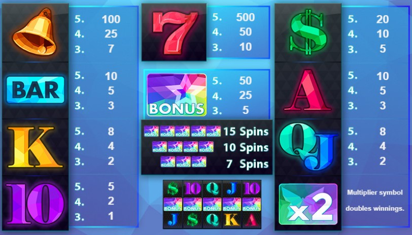 all ways win slot paytable
