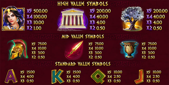 golden owl of athena slot paytable