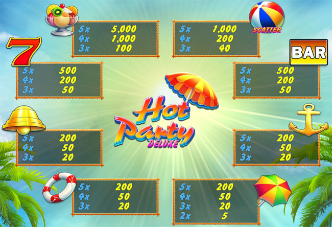 hot party slot paytable