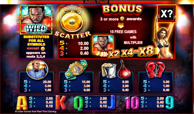 Knockout Wins Slot Paytable