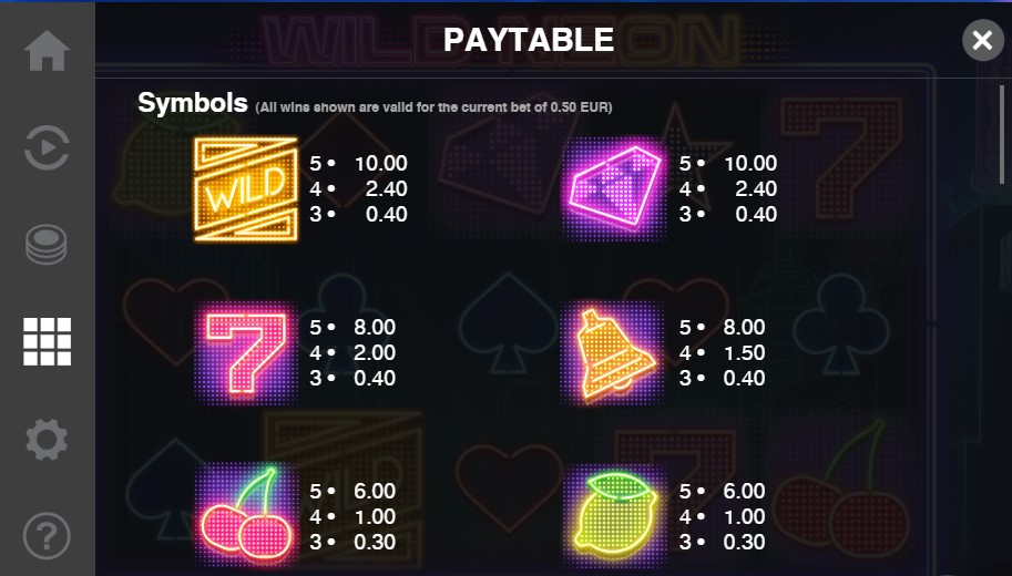 Wild Neon Slot Paytable